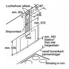 D95FRW1S0 NEFF Schuine afzuigkap