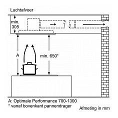 DRC99PS25 BOSCH Plafond afzuigkap