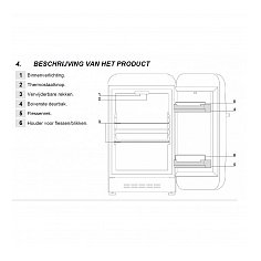 FAB5RPK SMEG Vrijstaande koelkast