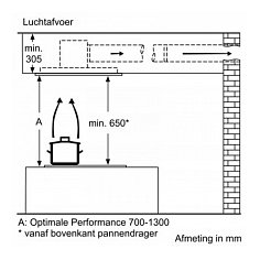 LR97CAQ20 SIEMENS Plafond afzuigkap