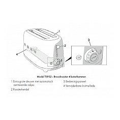 TSF02SSEU SMEG Keukenmachines & mixers