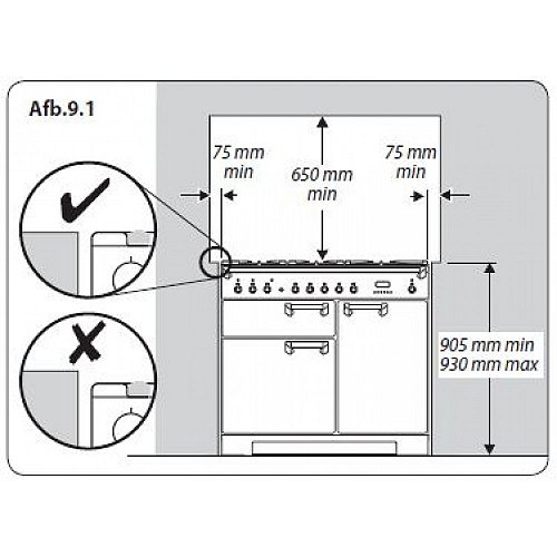 ELANDLX110DFCR FALCON Fornuis 110 cm