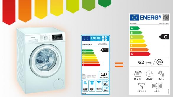 Nieuwe energielabels voor wasmachines